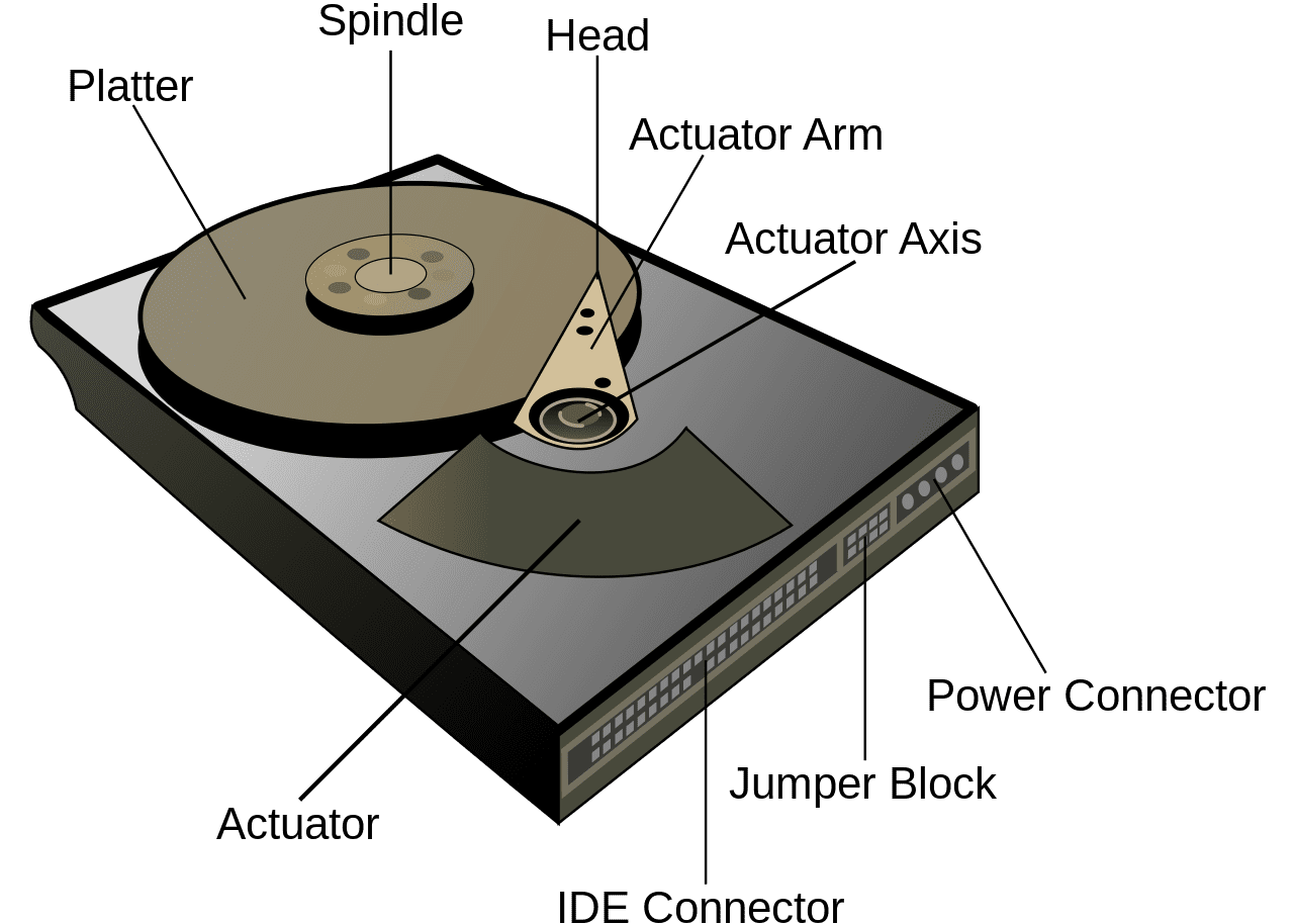 Aufbau einer HD Festplatte